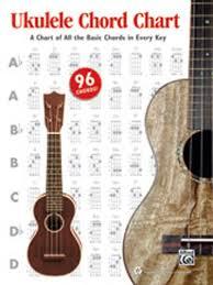 Manus Harnsberger Nathaniel Gunod Ukulele Chord Chart