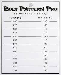 Wheel Conversion Chart Bolt Pattern Pro Receives Patent Approval For Innovation In