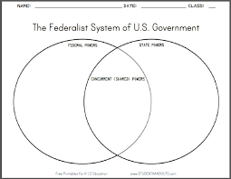 Federalist And Anti Federalist Venn Diagram Venn Diagrams Worksheets With Answers Kateho Venn Diagram For