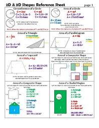 Geometry Formulas Worksheets Teaching Resources Tpt