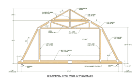 Gambrel Roof With AtticGambrel Roof Plans