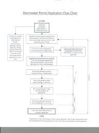 residential development guide form
