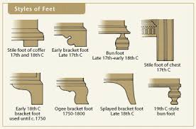 collecting antique furniture style guide. identifying furniture styles and periods of feet collecting antique style guide s