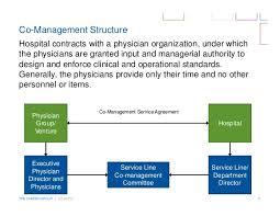 Physician Hospital Integration Strategies To Maximize The