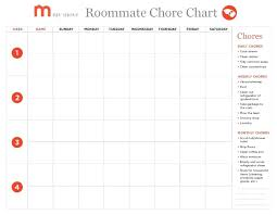 Household Chore List Template Daily Chore Chart Template Luckyclean Co