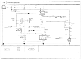 2004 kia rio wiring diagram wiring diagrams best kia ac wiring diagram experience of wiring diagram u2022 2004 kia rio cooling system 2004 kia rio wiring diagram