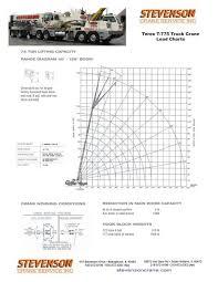Terex T 775 Truck Crane Load Charts