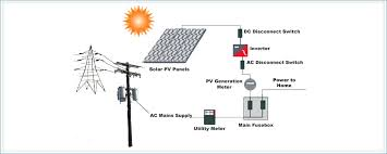 grid tie inverter circuit diagram inspirational wiring diagram for grid tie solar system of grid tie
