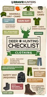 Deer Hunting Checklist by Infographic: 4 Important Taks