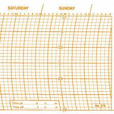 Metcheck 276 Barograph Chart