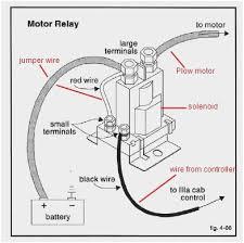meyer pump wiring diagram wiring diagram wiring diagram for e47 pump wiring diagram expert meyer pump wiring diagram