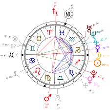 Astrology And Natal Chart Of Hailee Steinfeld Born On 1996