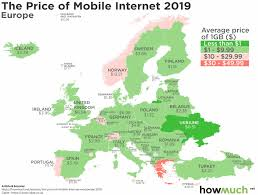 How Much Does Mobile Data Cost Around The World
