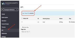 Highcharts Chart Is Not A Constructor Highchart Tutorial How To Use The Highcharts Cloud Api 2