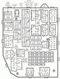 myrawalakot com wp content uploads 2018 07 1996 je 1995 jeep grand cherokee fuse box diagram 1995 Jeep Grand Cherokee Fuse Box #29