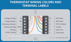 nest thermostat wiring diagram 8 wire popular in depth thermostat nest thermostat wiring diagram 8 wire in depth thermostat wiring guide homeowners nest thermostat