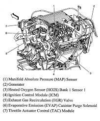 pontiac 3 8 engine diagram wiring diagrams unique 2001 pontiac grand am engine diagram wiring todays original 1999 grand prix engine diagram collection