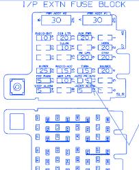 gm fuse box wiring diagram 1998 chevy silverado wiring diagram Gm Fuse Panel Wiring Diagram gm fuse box wiring diagram gm vortec 8100 extn 2003 fuse box block circuit breaker diagram Chevy Truck Fuse Block Diagrams