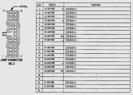 2001 dodge ram 2500 radio wiring diagram 2006 dodge ram wiring 2001 dodge ram 2500 radio wiring diagram 2006 dodge ram wiring diagram wiring diagrams schematic