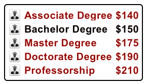 fake bachelor degree fake college degree how to get fake college diploma