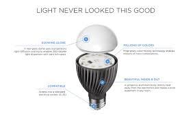Sticky Light Bulb Sockets 5 Ways High Tech Light Bulbs Can Brighten Up Your Life