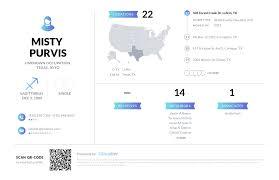 Misty Purvis, (936) 238-2368, 503 Forest Creek Dr, Lufkin, TX | Nuwber