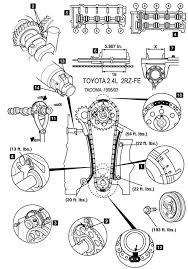 fuse box toyota 4runner 2001 on fuse images free download wiring 2008 Tacoma Fuse Box Diagram toyota tacoma engine diagram 2008 toyota avalon fuse box diagram 2001 toyota sienna fuse box diagram 2006 tacoma fuse box diagram