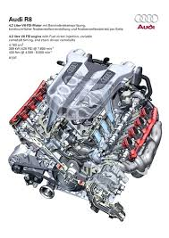 vw passat fsi engine diagram fundacaoaristidesdesousamendes com vw passat fsi engine diagram engine schematics not wiring diagram 1 8 engine diagram at 2006
