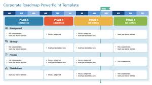 Roadmap Project Corporate Roadmap Powerpoint Template