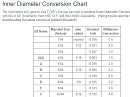 B3s Inner Diameter Conversion Chart Picture Is Small Ss