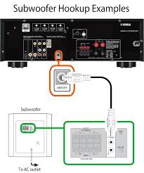 subwoofer hookup diagram subwoofer image wiring rx v379 subwoofer hookup examples rx v379 rx v av receivers on subwoofer hookup diagram