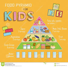 What Is Food Pyramid Chart 16 Prototypal Nutrition Chart For Kids