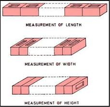 size of a brick what are the field tests on bricks civilblog org