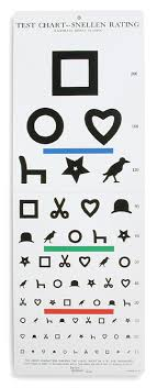 Ewing Symbol Distance Eye Chart