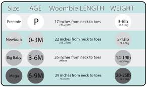 4 Pink Elephants Woombie Baby Swaddle Review And Giveaway