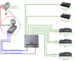 setup modification for directtv with tivo tivo community archive2 directv whole home dvr setup instructions at Wiring For Directv Whole House Dvr Diagram