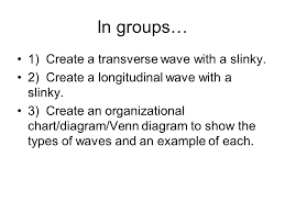 transverse and longitudinal waves venn diagram waves unit 4 pages 334 to 421 chapter 8 in text ppt download