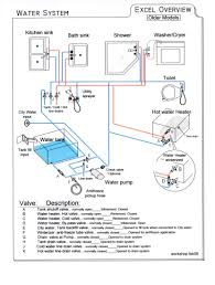 rv park wiring diagram rv automotive wiring diagrams water system older model rv park wiring diagram water system older model