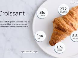Dunkin Donuts Nutritional Value Chart Croissant Nutrition Facts Calories And Health Benefits