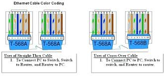 cat5e wiring diagram together with jack style from engineering cat5e 568A and 568B Wiring Standards cat5e wiring diagram together with wonderful straight through wiring diagram cat 6 cable color combination large cat5e wiring diagram