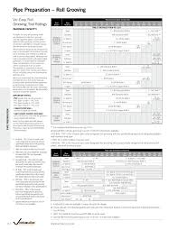Victaulic Groove Dimension Chart Victaulicgeneralcatalogue By Westlund Pvf Issuu
