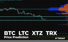 Btc Growth Chart Btc Ltc Xtz Trx Price Prediction Can Bulls Fix The