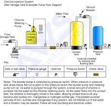 booster pump circuit diagram diagram piping diagram for booster pump wiring
