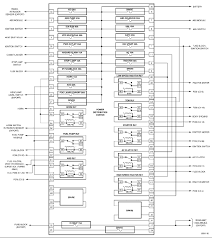 pt cruiser pin diagram of pcm graphic