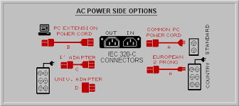 automatic power cycle apc rebooting ac dc power control in ac adapter cords from power main to the ipc country connector to iec 320 14 a north american 110 115v 6 foot nema 5 15 receptacle to iec c13