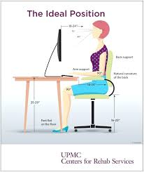 writing desk height calculator ideal standing desk height calculator desk height calculator how to improve posture while sitting desk heightimprove