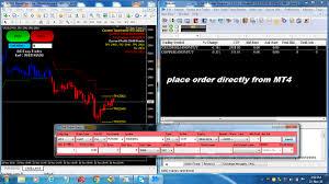 Mt4 Charting Platform Mt4 Metatrader For Indian Markets Mobile Mt4 Renko