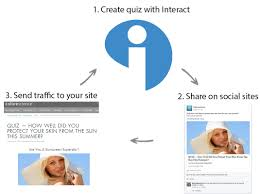 how to make a viral quiz interact that s it now you know how to make a viral quiz by my definition of viral i tried to focus on lesser known brands in this tutorial to show you that
