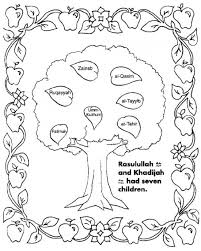 Small Picture Family Tree Coloring Pages Bestofcoloringcom