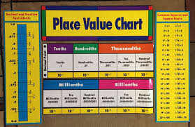 Math Posters Place Value Charts Multiplication Division Posters Numbers 1 120 Graphs Coordinates 13 Total